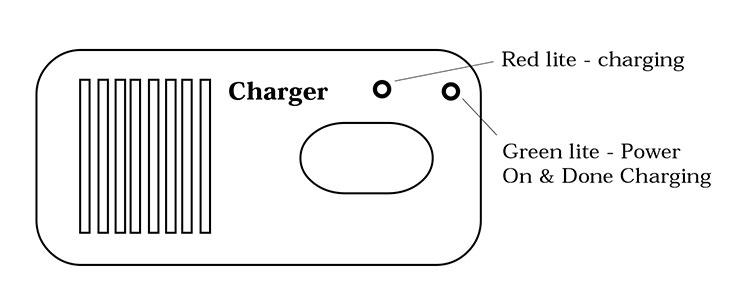 Pit gun charger