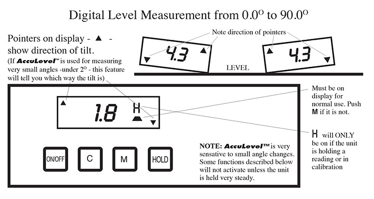 Acculevel digital level version 3.5