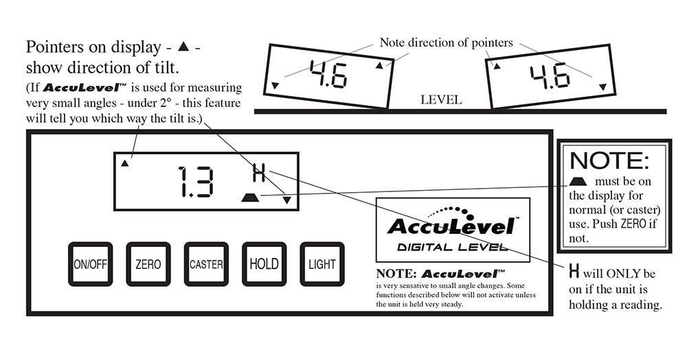 AccuLevel version 5