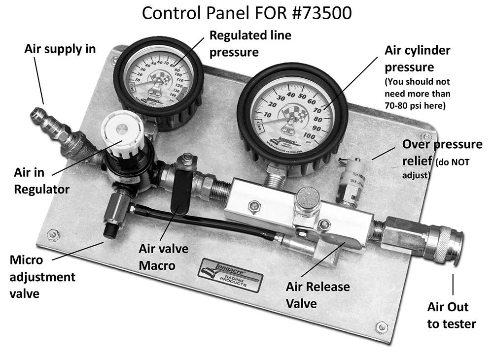 Bump stop spring tester control panel