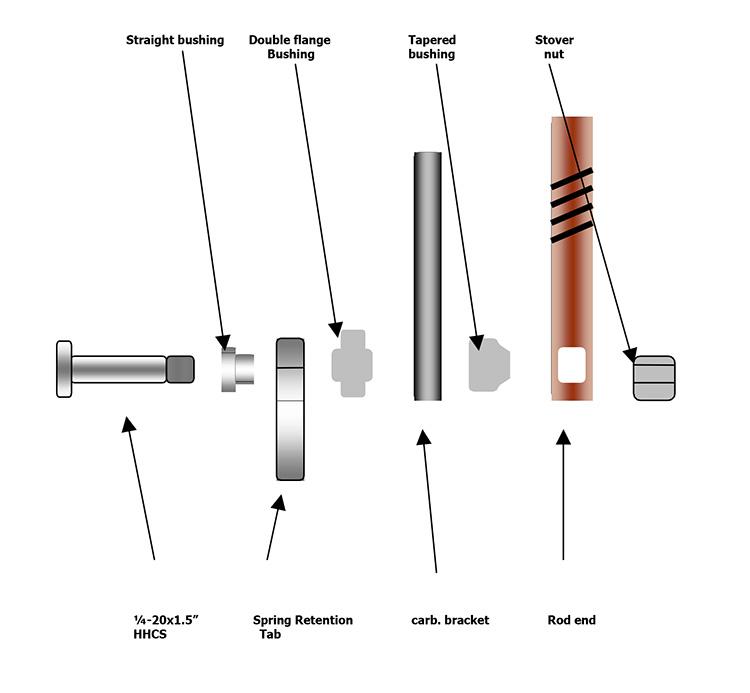 Carb linkage kit