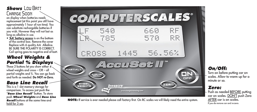 Computerscales RC Car display
