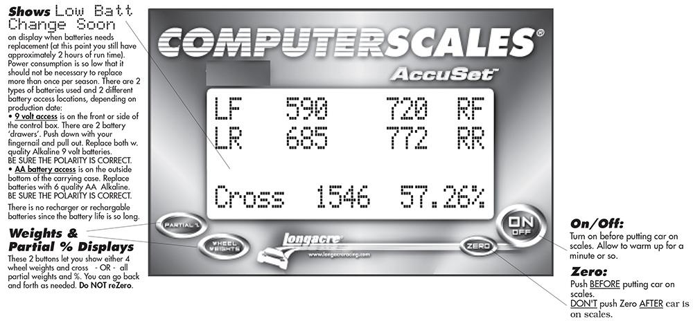 Computerscales AccuSet