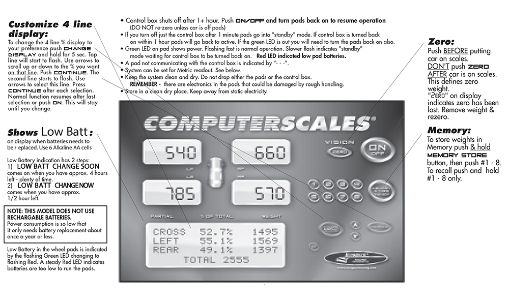 Computerscales Wireless DXI
