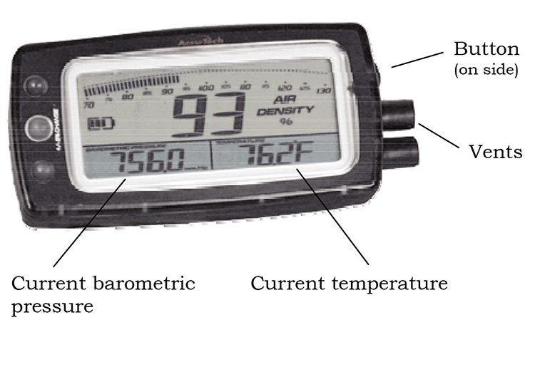 Digital air density gauge display