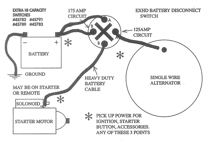 HD Battery Disconnect Switch