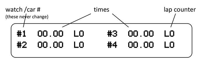 Memory pyrometer stopwatch mode