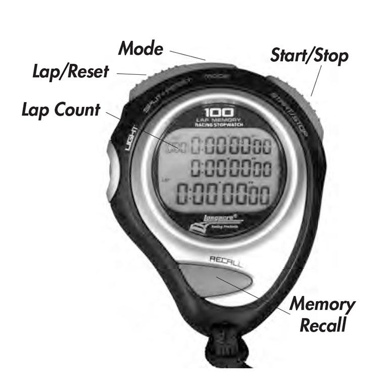 Memory stopwatch 22164