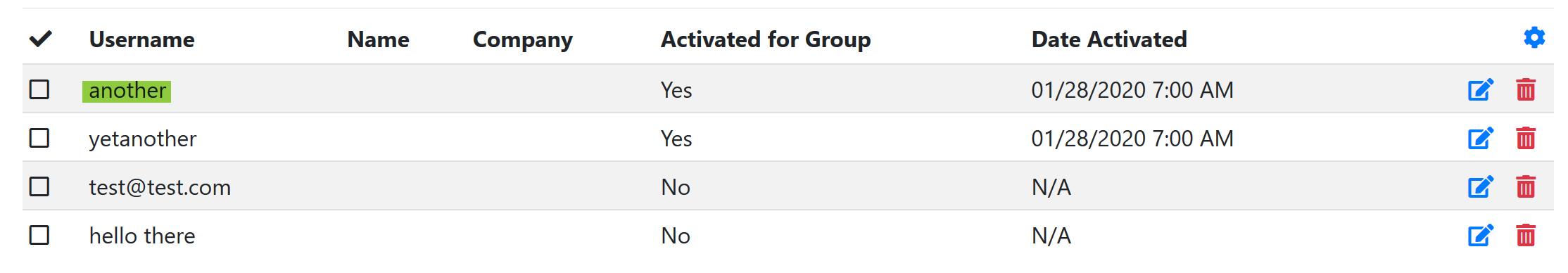 Group Members Screenshot